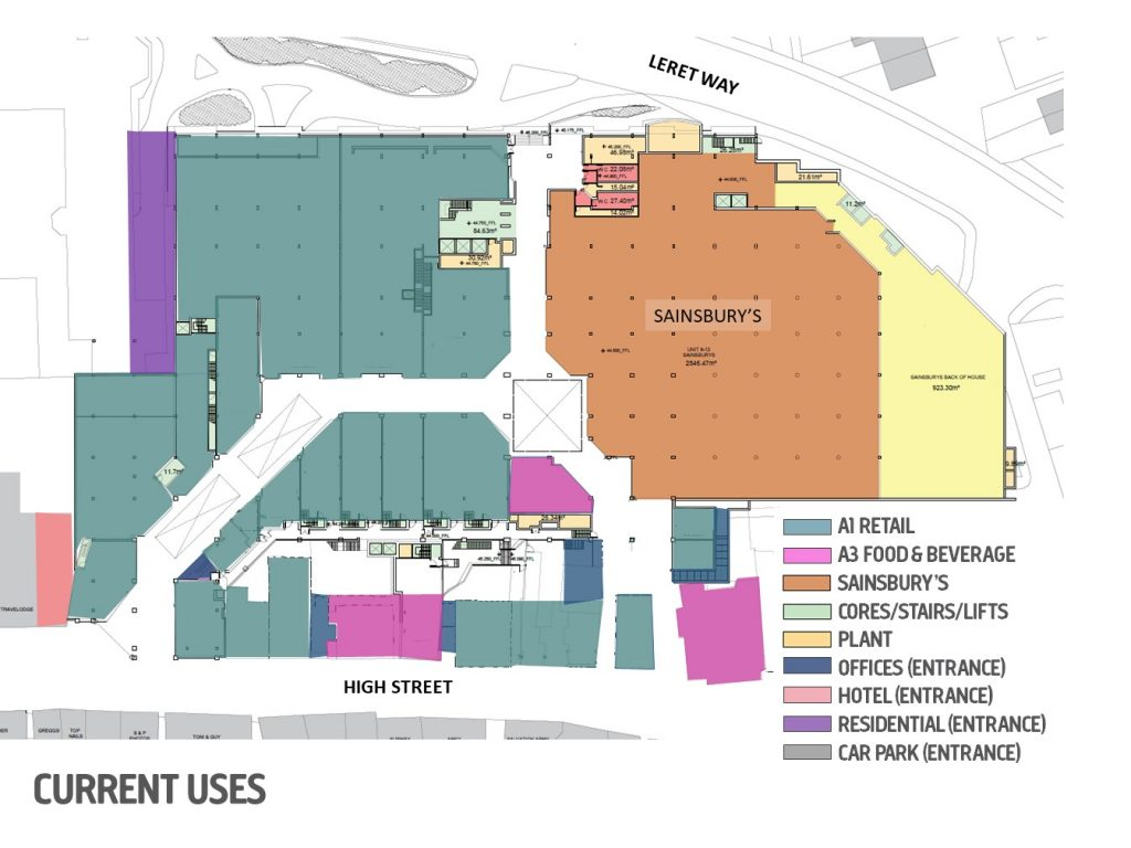 Diagram showing Swan centre current uses