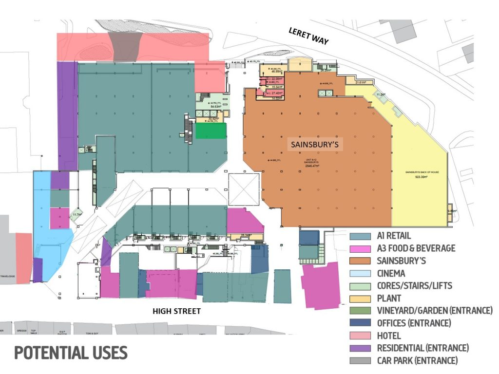 Diagram showing Swan centre potential uses